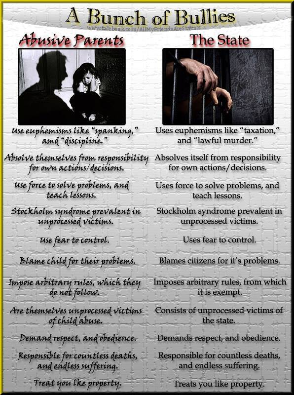 abusive parents vs the state the conscious resistance network