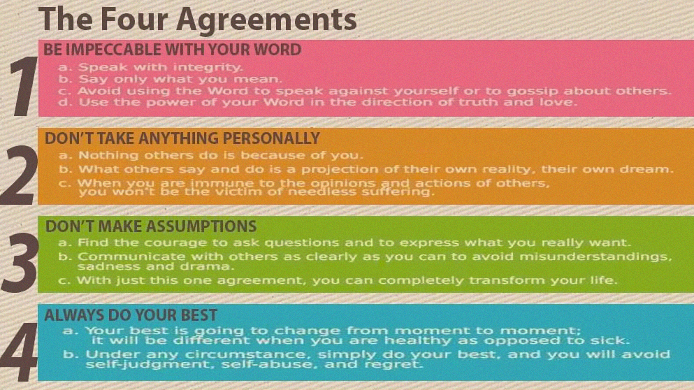 The four agreements book report